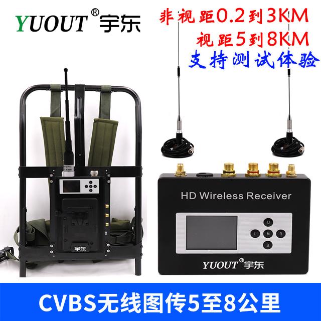 COFDM无线图像实时传输 单兵无线图像传输 背负式无线图传