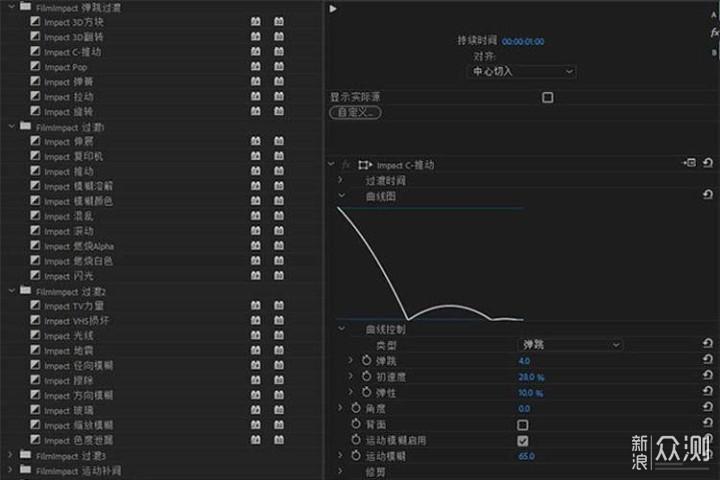 视频处理难? — 6个必备Premiere插件推荐_新浪众测