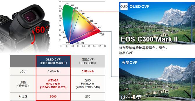 0.46英寸OLED电子寻像器