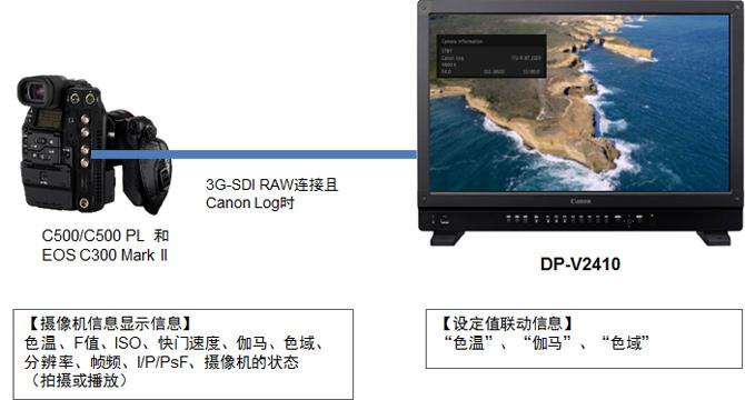 可设置监视器画质联动