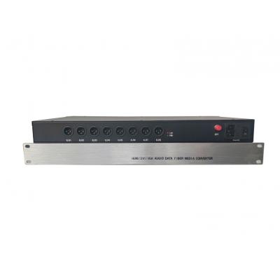 广电专用音频光端机,延长器,广播级,广电级